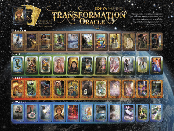 Transformation Oracle Poster
