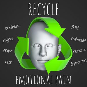 Cheryl Mlcoch Recycle Diagram
